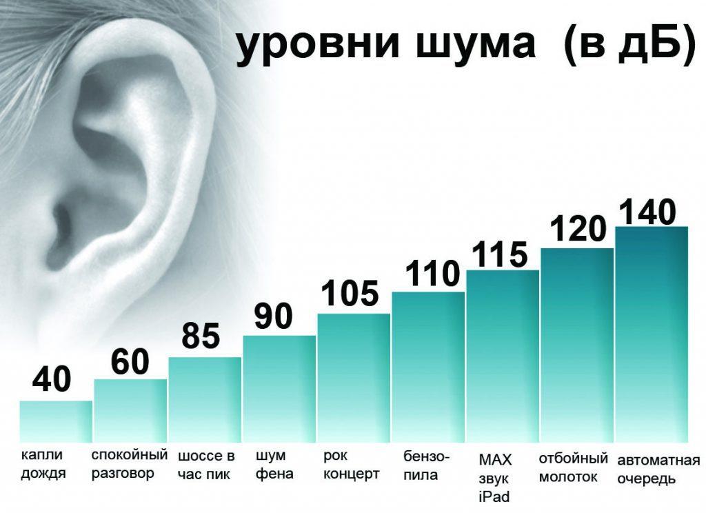 Закон о превышении звука это